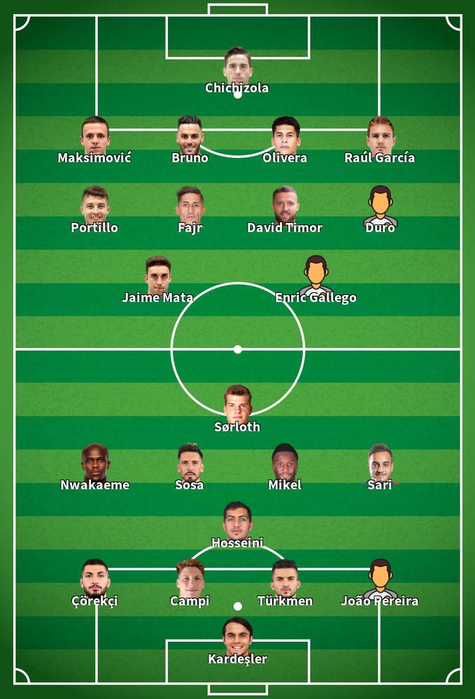 Trabzonspor v Getafe Predicted Lineups 28-11-2019