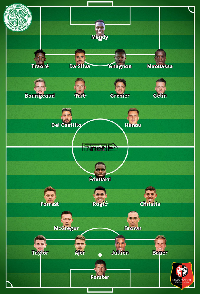 Celtic v Rennes Predicted Lineups 28-11-2019