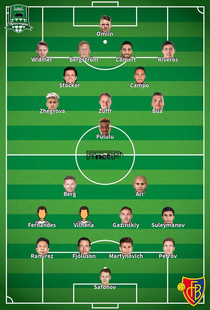 Krasnodar v FC Basel 1893 Predicted Lineups 28-11-2019