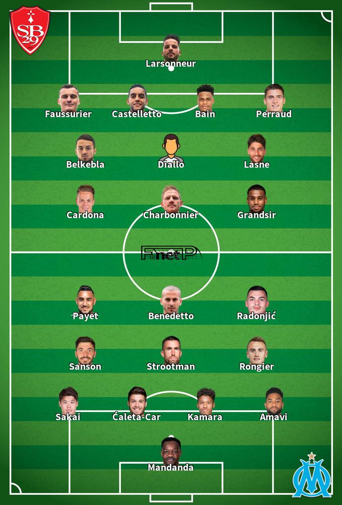 Marseille v Brest Predicted Lineups 29-11-2019