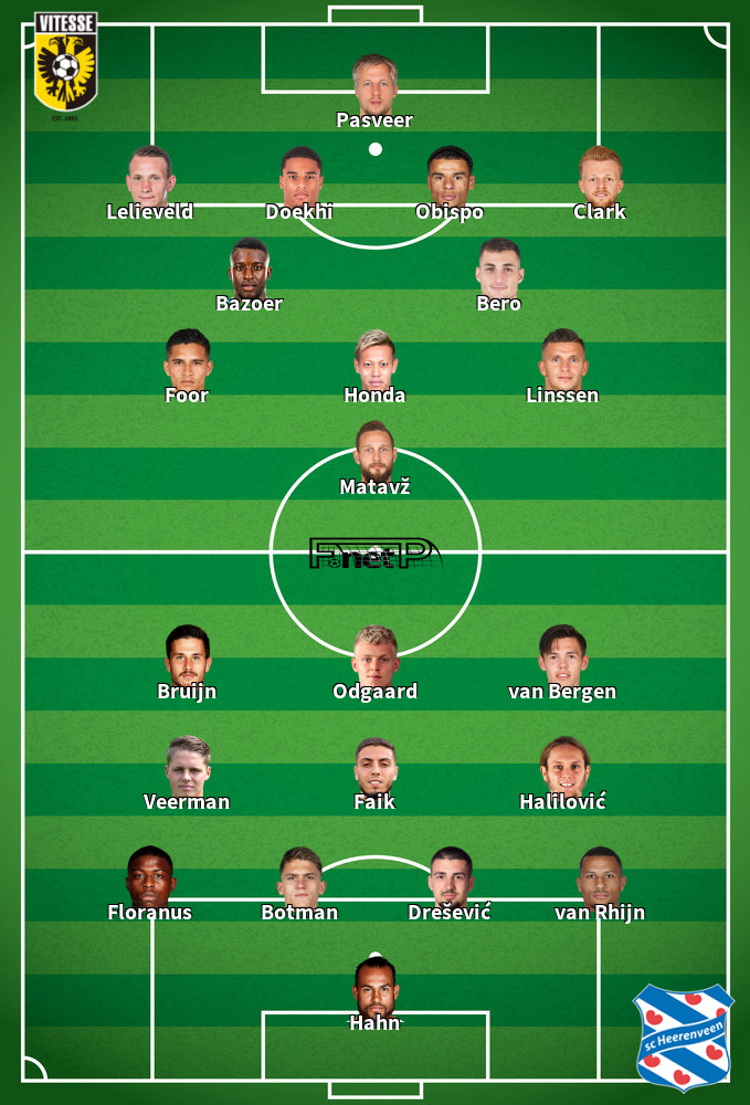 Heerenveen v Vitesse Predicted Lineups 29-11-2019