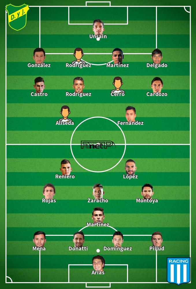 Racing Club v Defensa y Justicia Predicted Lineups 30-11-2019