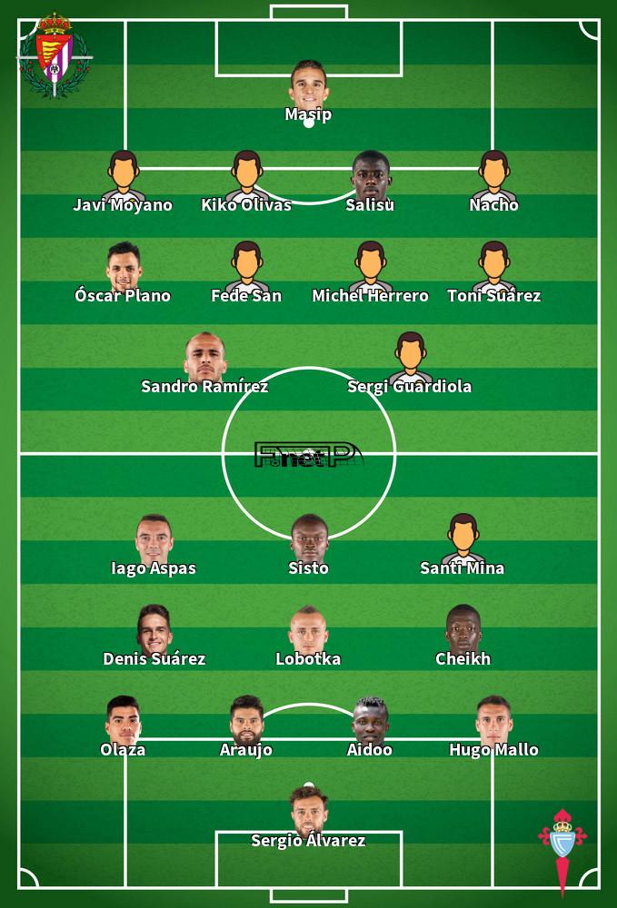 Celta Vigo v Real Valladolid Predicted Lineups 29-11-2019