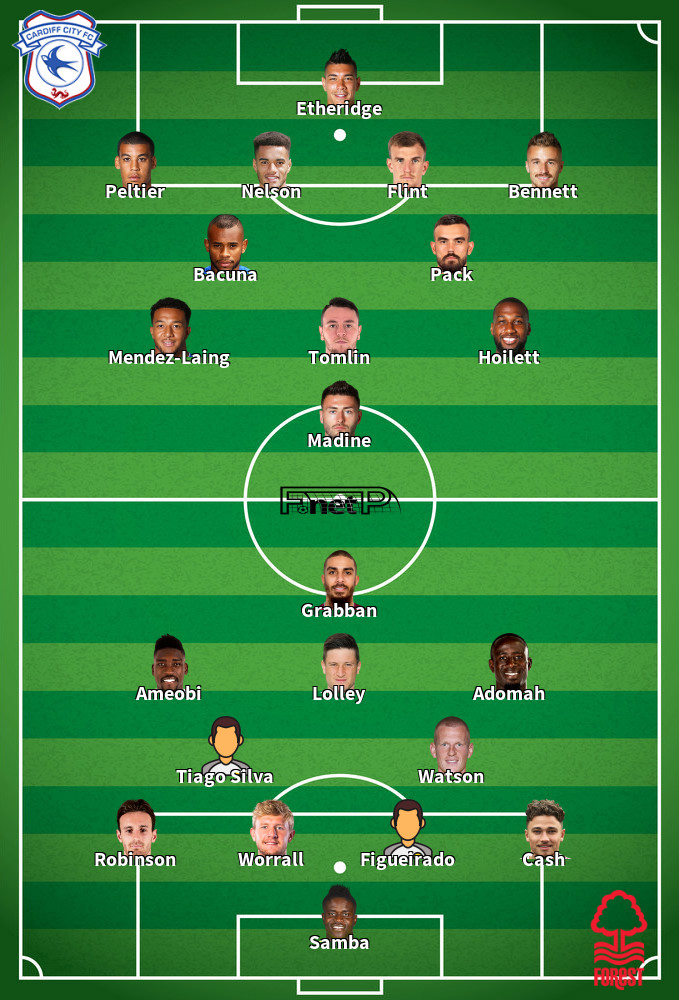 Nottingham Forest v Cardiff Predicted Lineups 30-11-2019