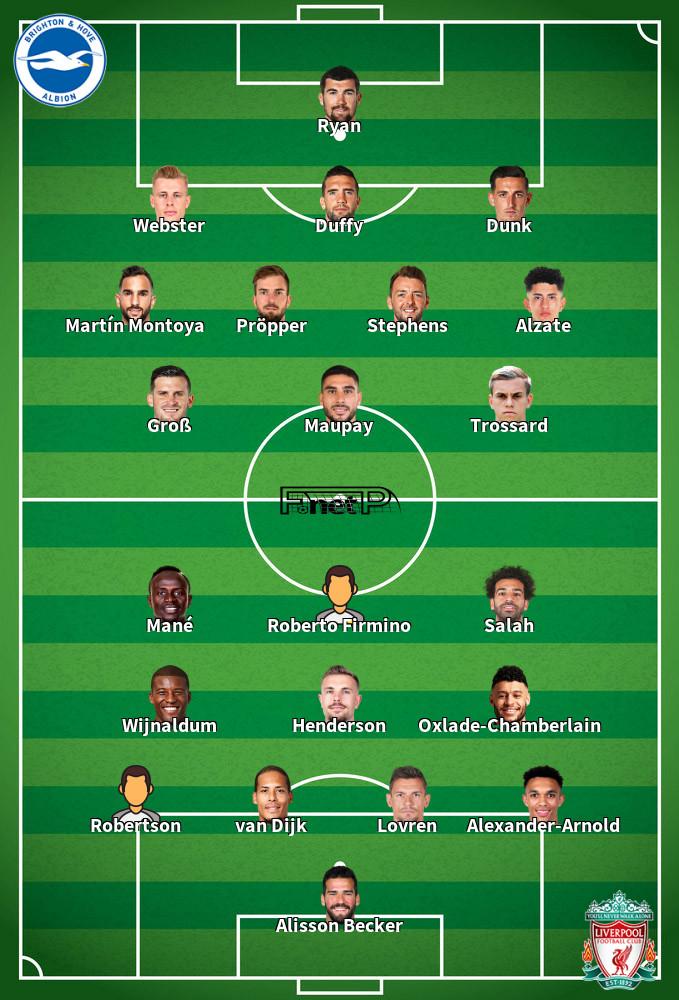 Liverpool v Brighton Predicted Lineups 30-11-2019