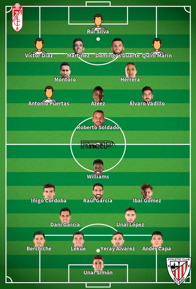 Athletic Bilbao v Granada Predicted Lineups 01-12-2019