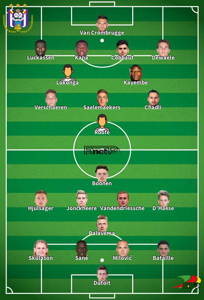 Oostende v RSC Anderlecht Predicted Lineups 01-12-2019