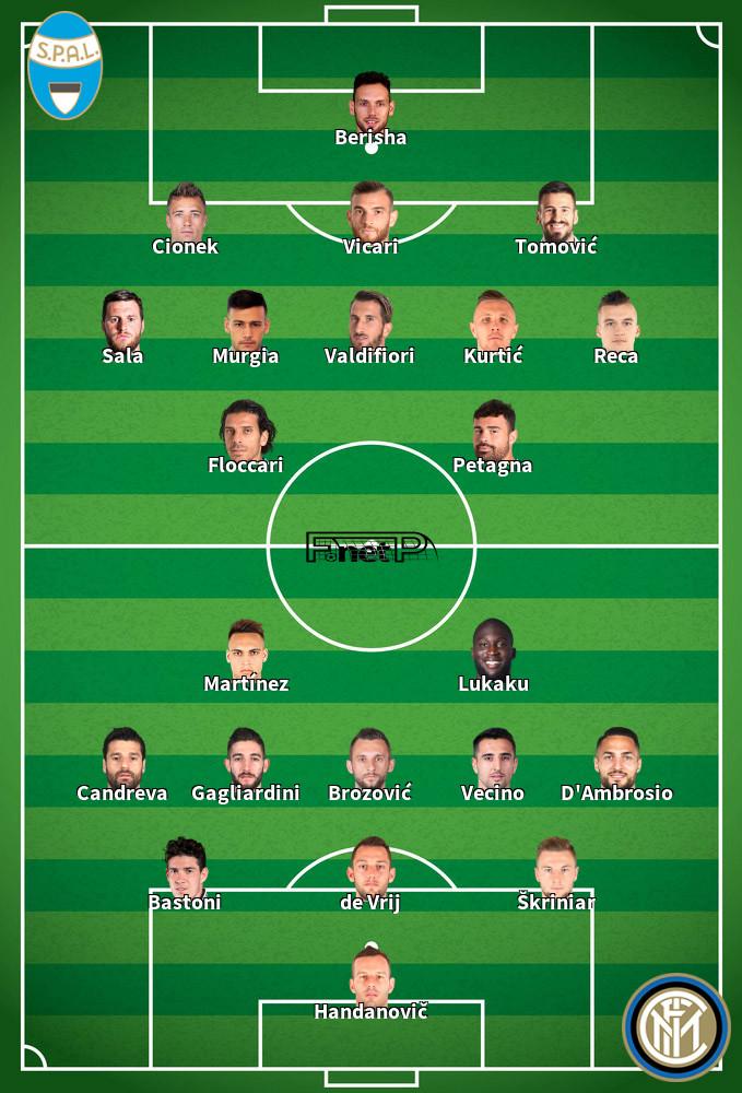 Inter Milan v SPAL Predicted Lineups 01-12-2019
