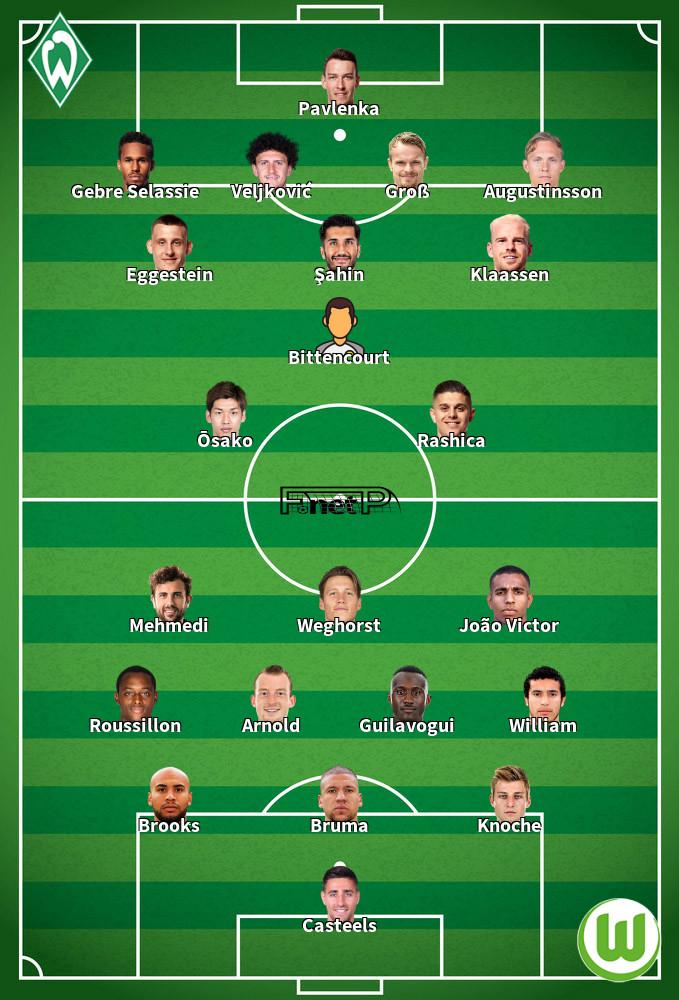 Wolfsburg v Werder Bremen Predicted Lineups 01-12-2019
