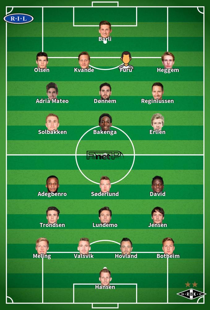 Rosenborg BK v Ranheim Predicted Lineups 01-12-2019