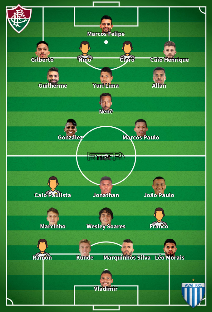 Avaí v Fluminense Predicted Lineups 01-12-2019