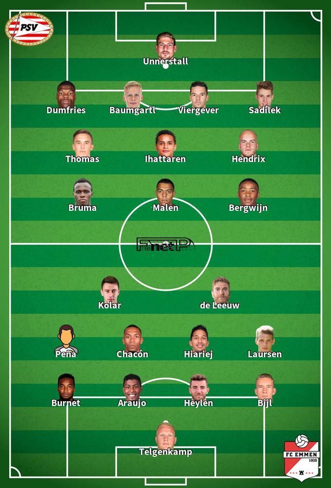 FC Emmen v PSV Eindhoven Predicted Lineups 01-12-2019
