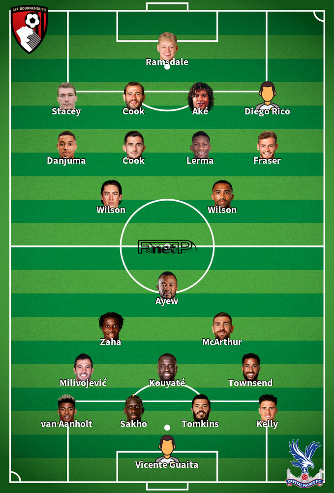 Crystal Palace v Bournemouth Predicted Lineups 03-12-2019