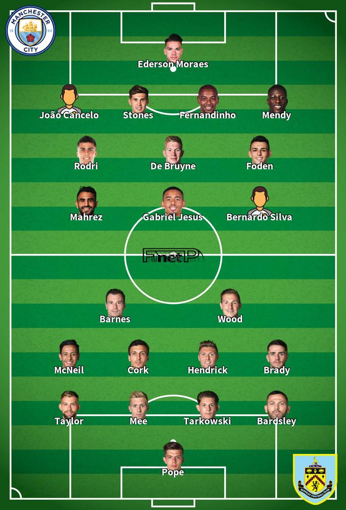 Burnley v Manchester City Predicted Lineups 03-12-2019