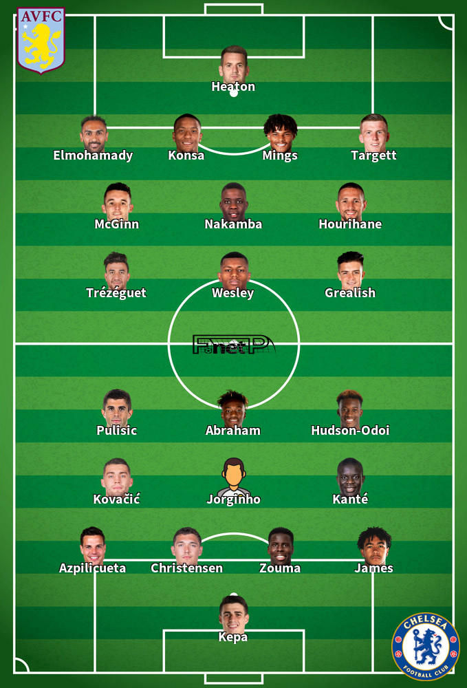 Chelsea v Aston Villa Predicted Lineups 04-12-2019