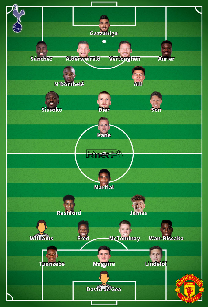 Manchester United v Tottenham Predicted Lineups 04-12-2019