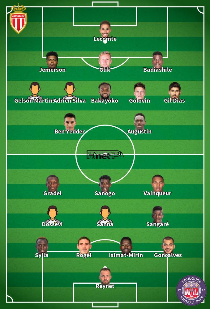 Toulouse v Monaco Predicted Lineups 04-12-2019