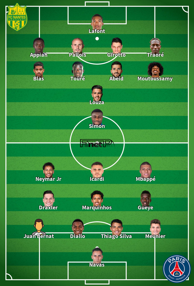 PSG v Nantes Predicted Lineups 04-12-2019