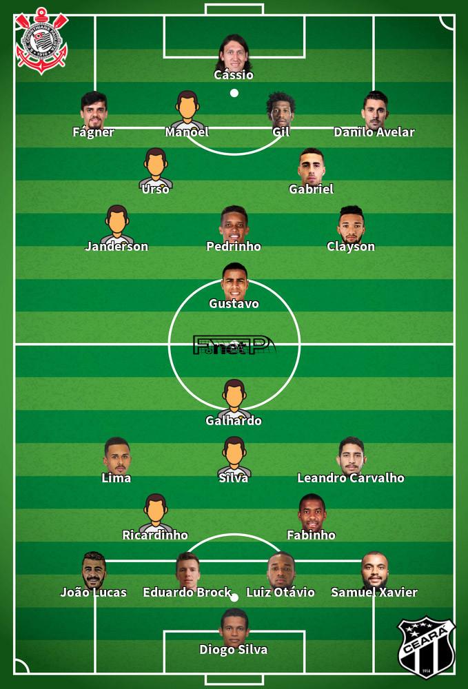 Ceará v Corinthians Predicted Lineups 04-12-2019