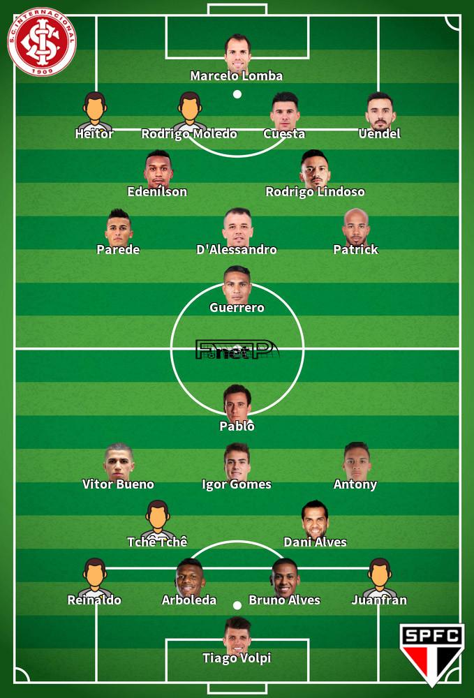 São Paulo v Internacional Predicted Lineups 05-12-2019