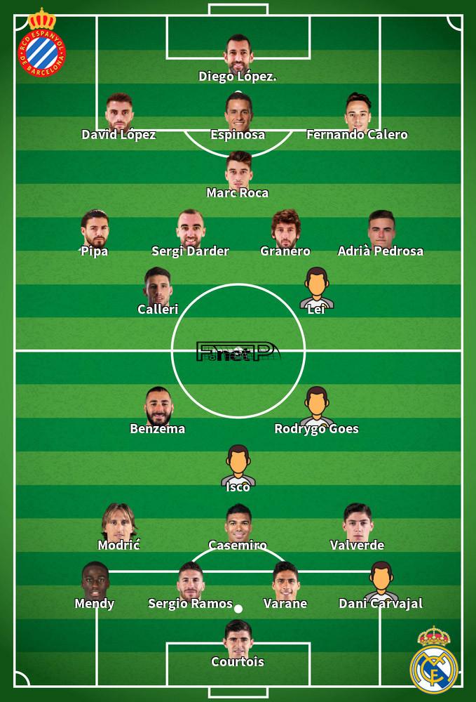 Real Madrid v Espanyol Predicted Lineups 07-12-2019