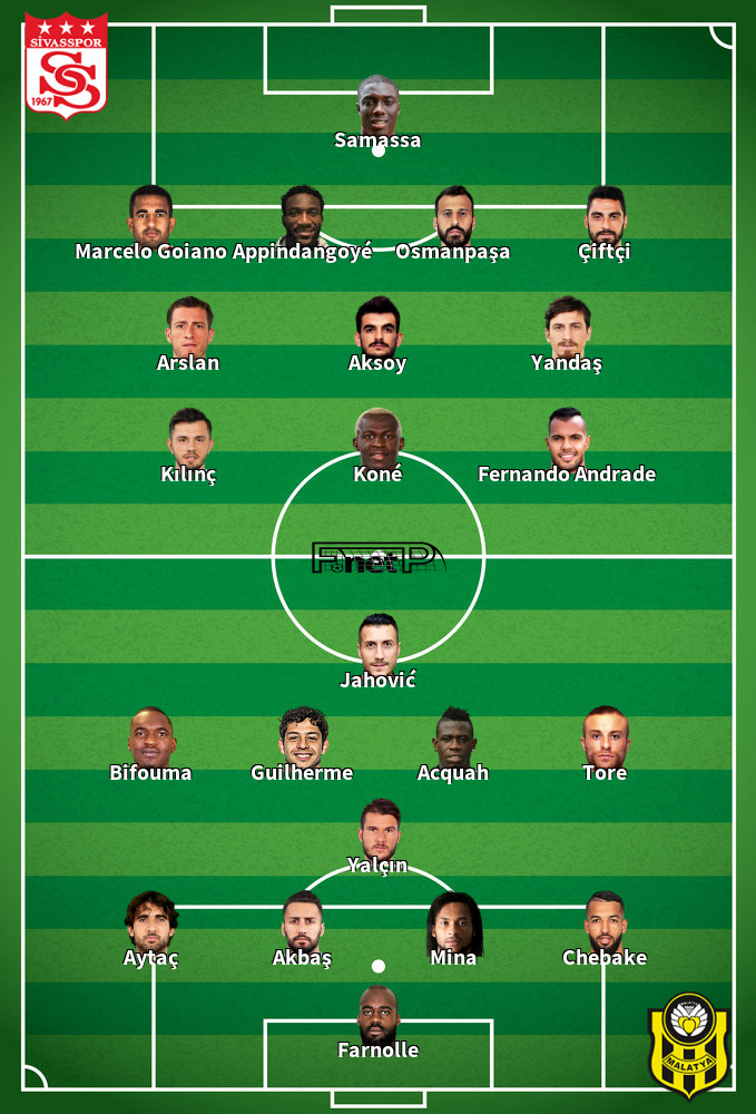 Yeni Malatyaspor v Sivasspor Predicted Lineups 07-12-2019