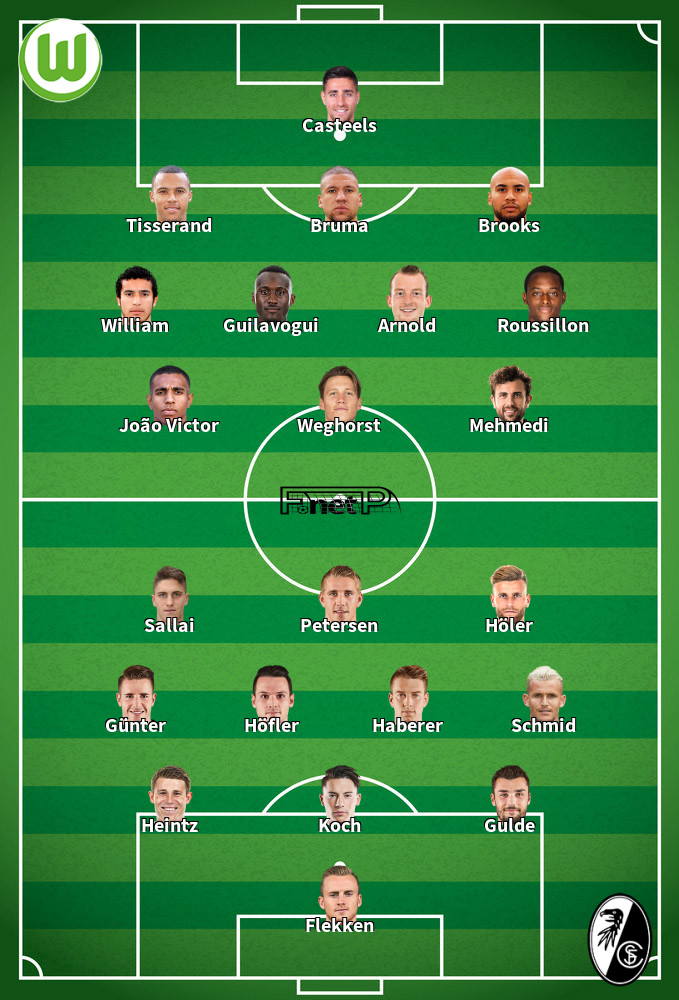 Freiburg v Wolfsburg Predicted Lineups 07-12-2019