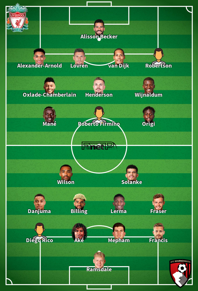 Bournemouth v Liverpool Predicted Lineups 07-12-2019