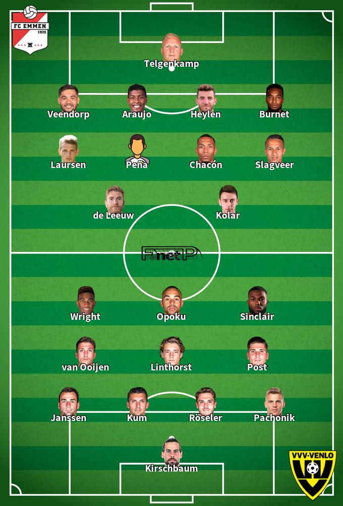 VVV-Venlo v FC Emmen Predicted Lineups 07-12-2019