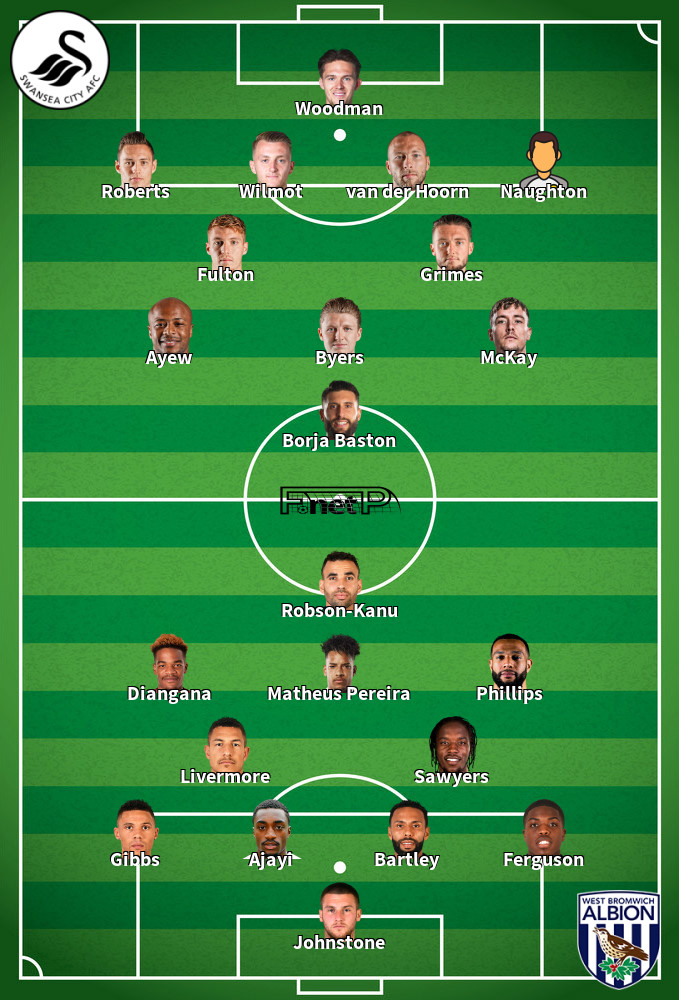 West Brom v Swansea Predicted Lineups 08-12-2019