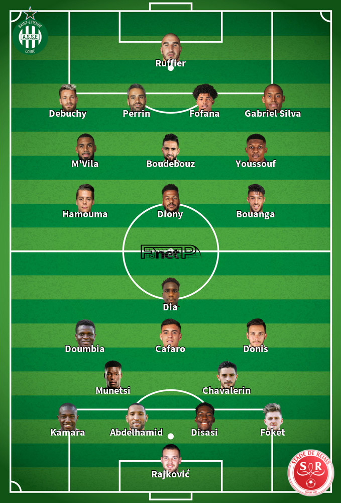 Reims v St Étienne Predicted Lineups 08-12-2019