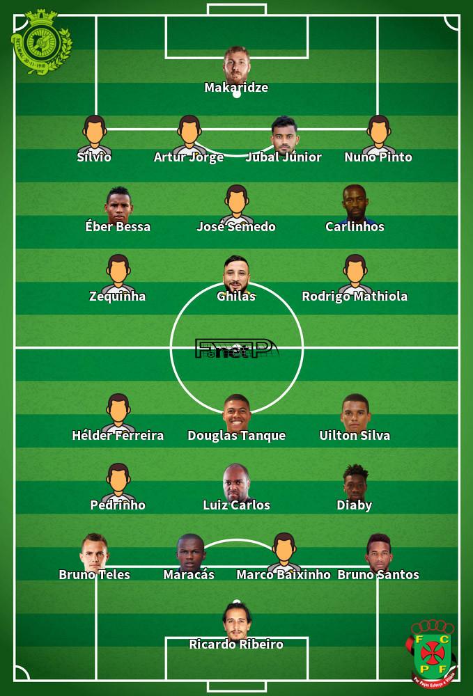 Paços de Ferreira v Vitória Setúbal Predicted Lineups 08-12-2019