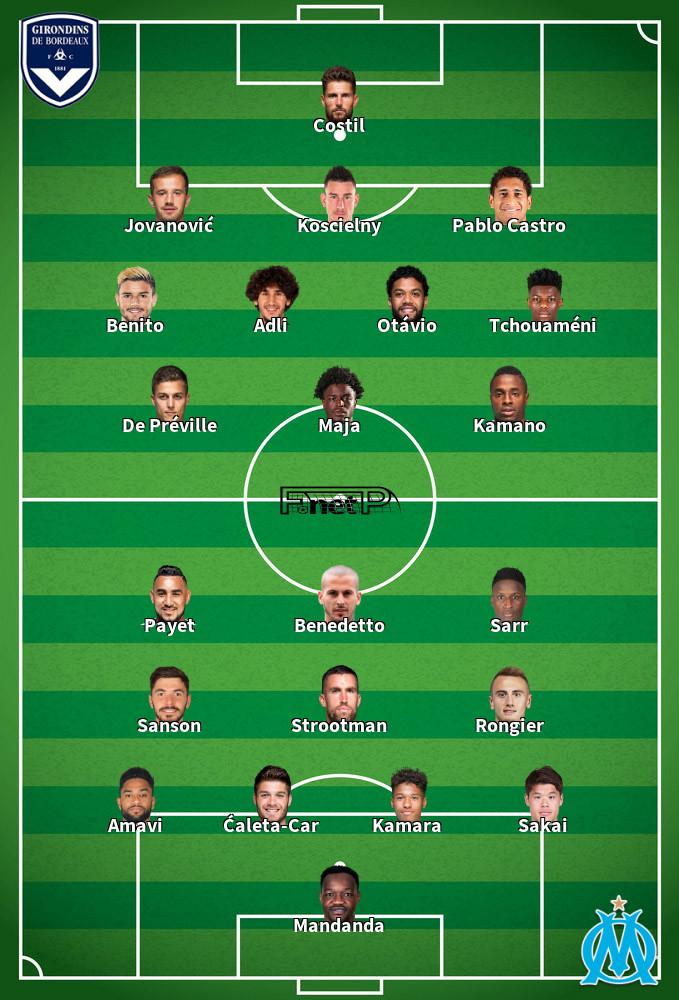 Marseille v Bordeaux Predicted Lineups 08-12-2019