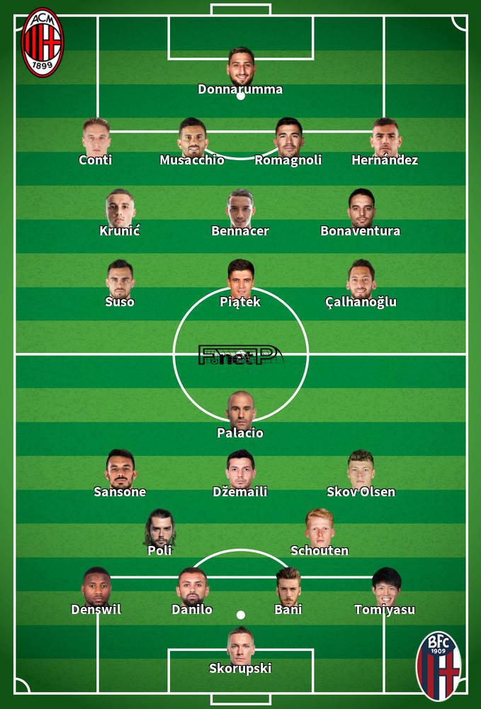 Bologna v AC Milan Predicted Lineups 08-12-2019