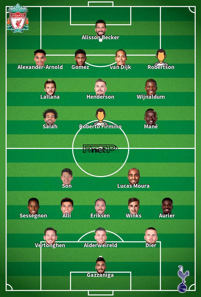 Tottenham v Liverpool Predicted Lineups 11-01-2020
