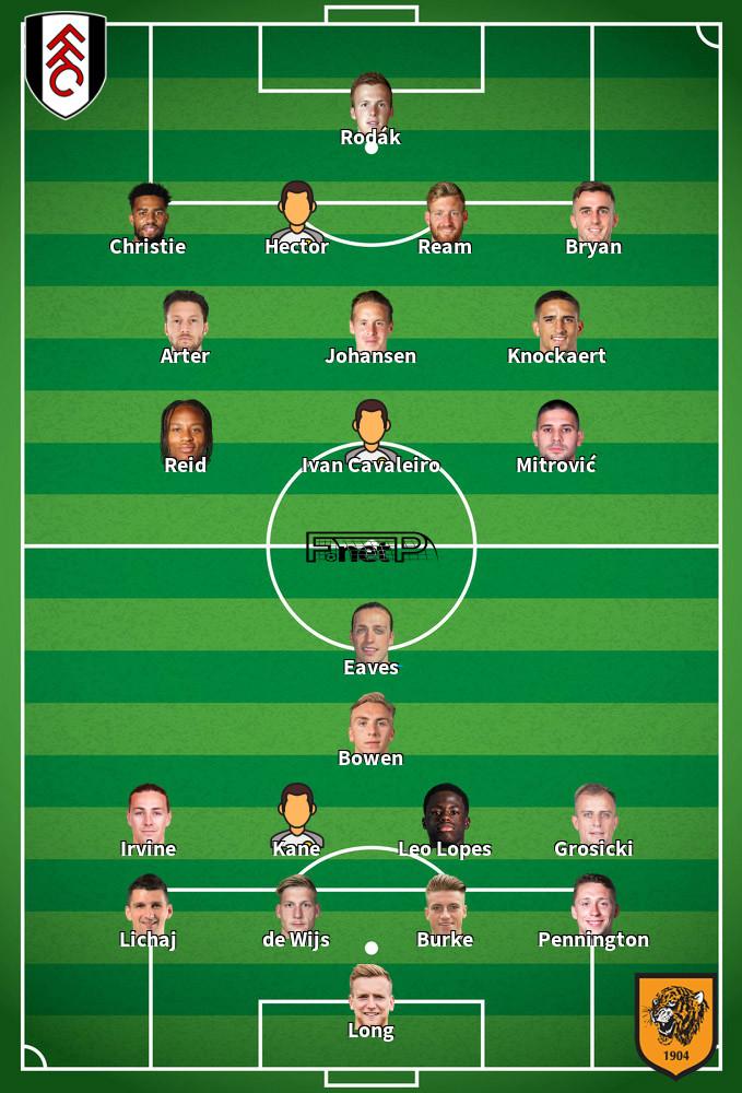 Hull City v Fulham Predicted Lineups 11-01-2020