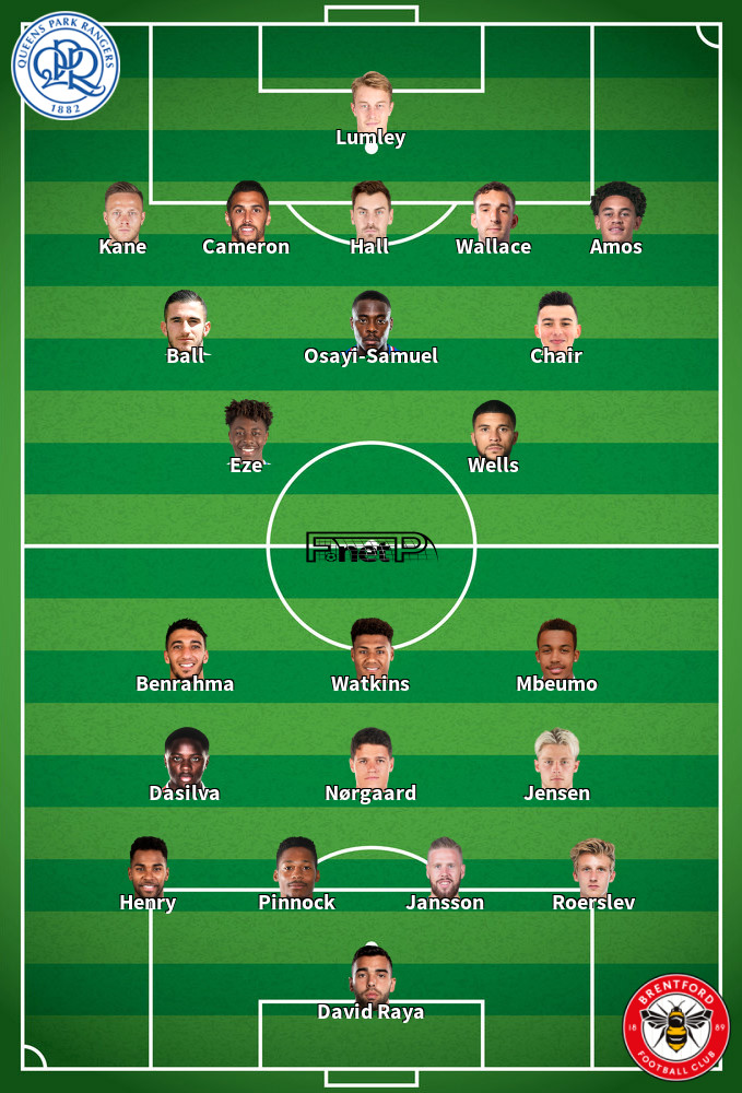 Brentford v QPR Predicted Lineups 11-01-2020