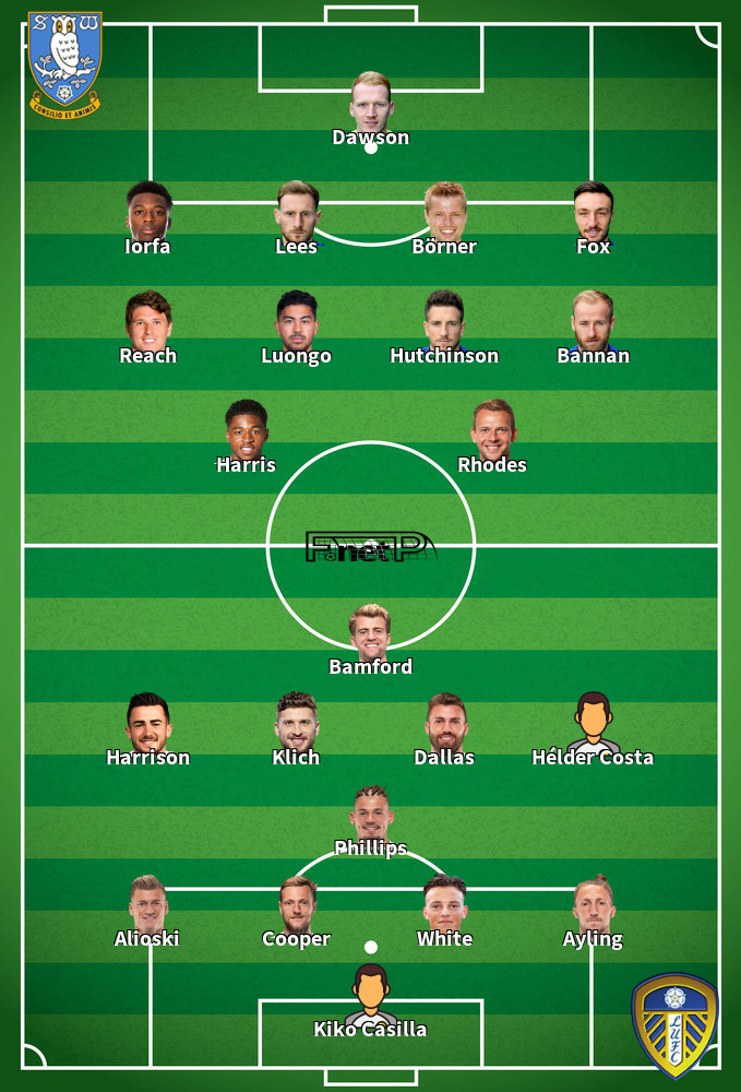 Leeds v Sheffield Wednesday Predicted Lineups 11-01-2020