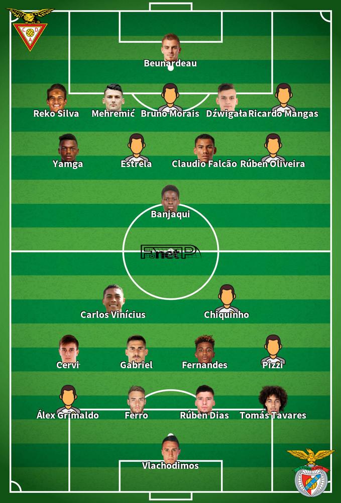 Benfica v Desportivo Aves Predicted Lineups 10-01-2020