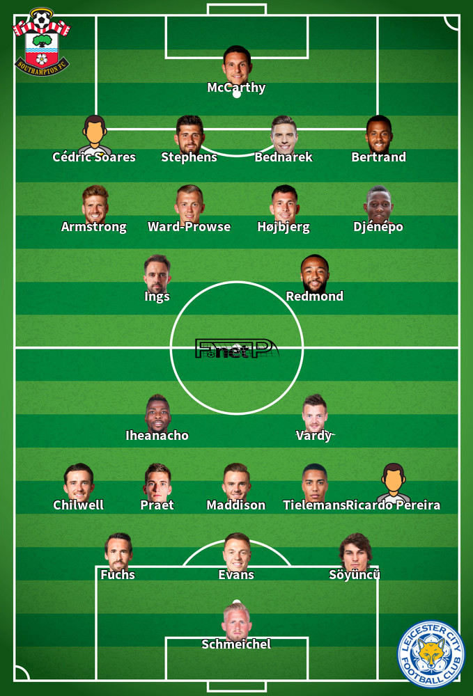 Leicester v Southampton Predicted Lineups 11-01-2020