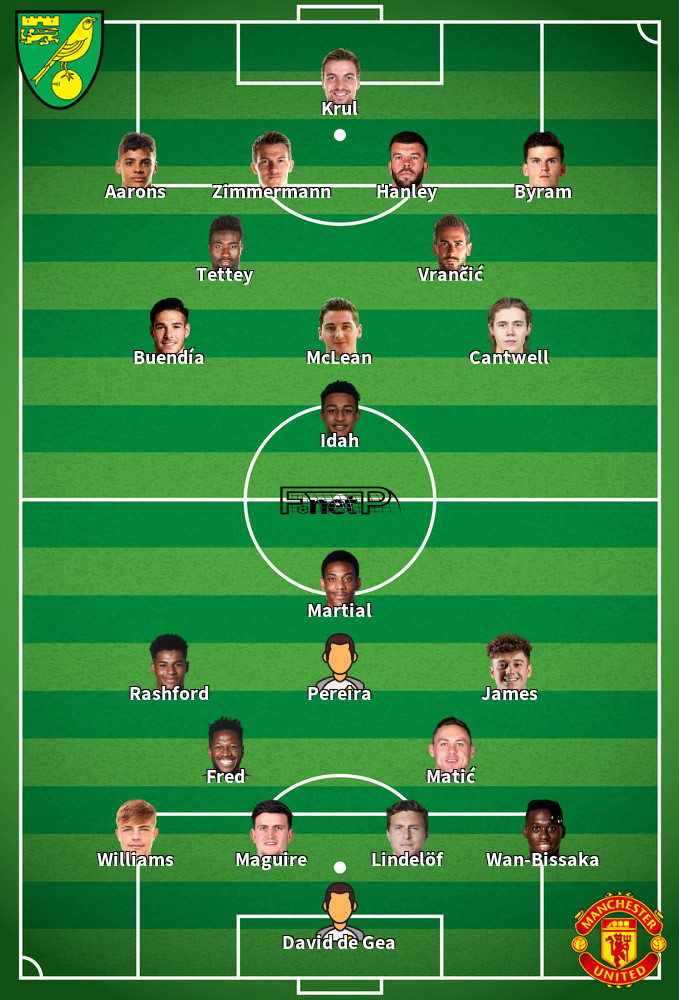 Manchester United v Norwich Predicted Lineups 11-01-2020