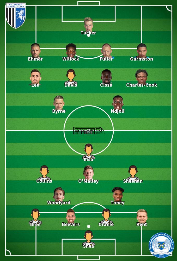 Peterborough United v Gillingham Predicted Lineups 11-01-2020