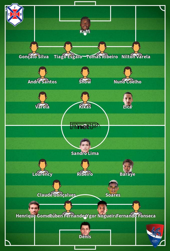 Gil Vicente v Belenenses Predicted Lineups 12-01-2020