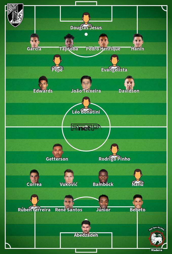 Marítimo v Vitória Guimarães Predicted Lineups 12-01-2020