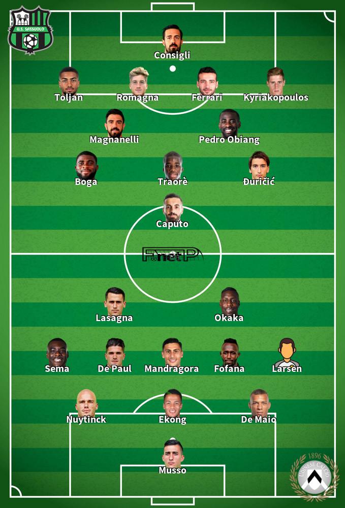 Udinese v Sassuolo Predicted Lineups 12-01-2020