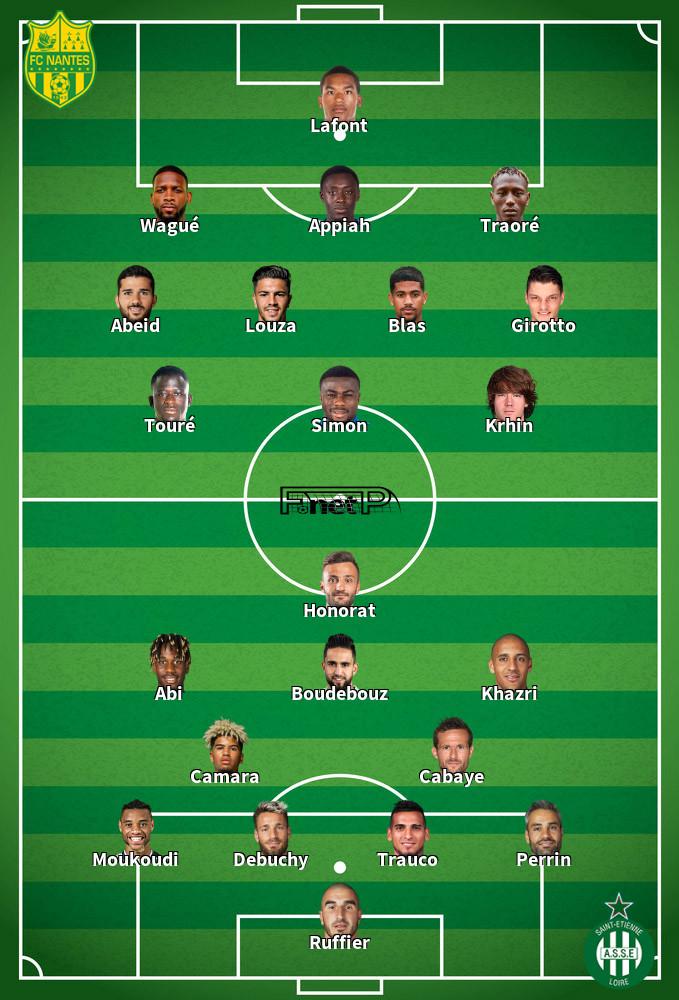 St Étienne v Nantes Predicted Lineups 12-01-2020