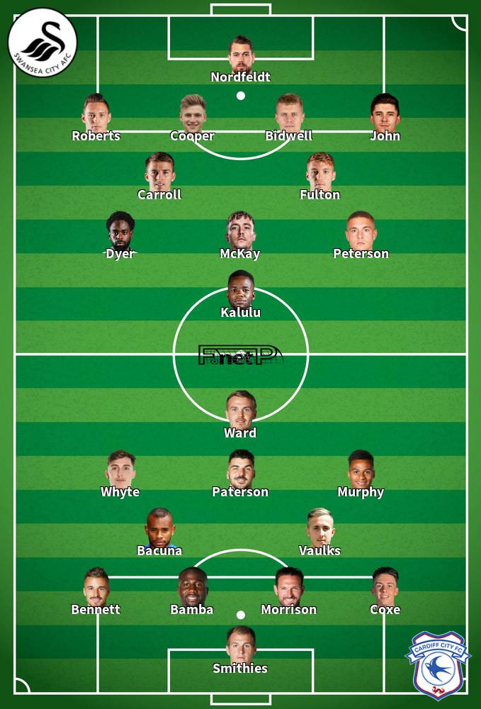 Cardiff v Swansea Predicted Lineups 12-01-2020