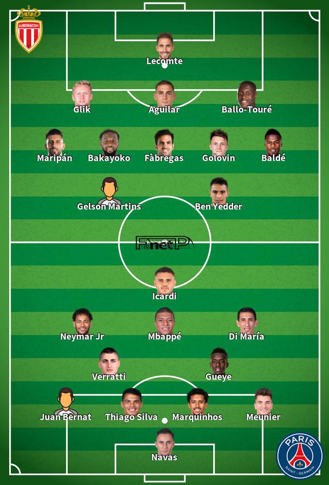 PSG v Monaco Predicted Lineups 12-01-2020
