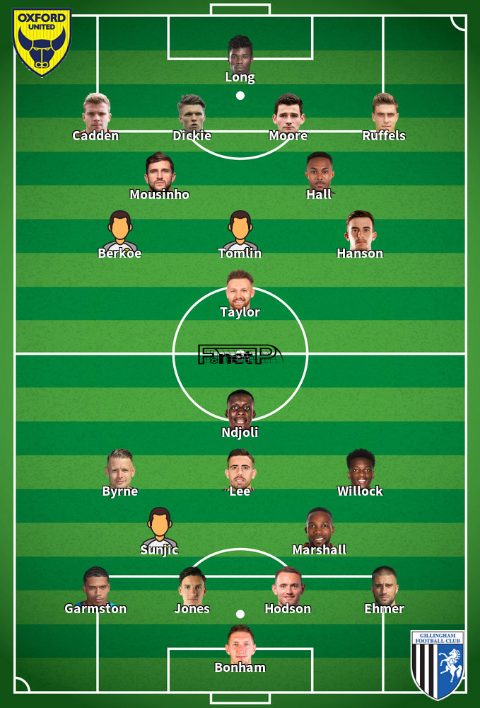 Gillingham v Oxford United Predicted Lineups 18-01-2020