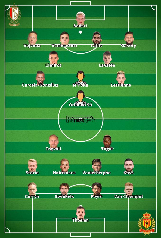 KV Mechelen v Standard Liège Predicted Lineups 17-01-2020